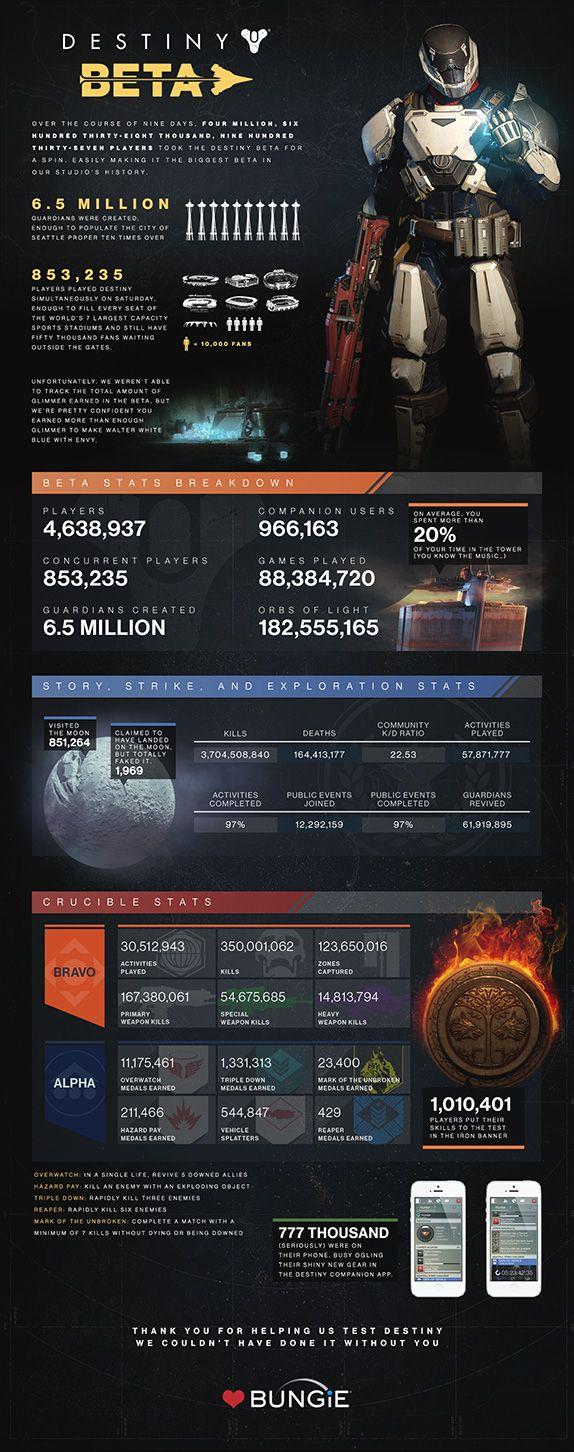 bwu-infographic-140801