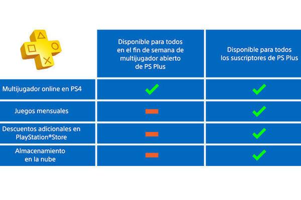 Psnplus-gratuito-140926-29
