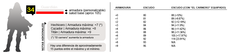armadura2