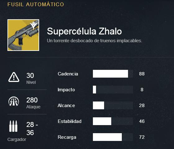 Supercelula-Zhalo