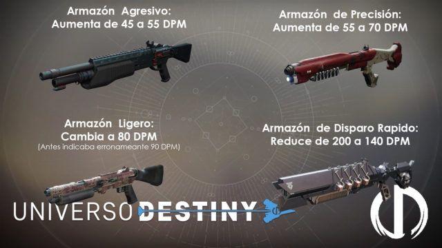 Escopetas Destiny 2 Actualización 2.2.0